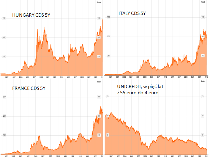 cds_and_unicredit