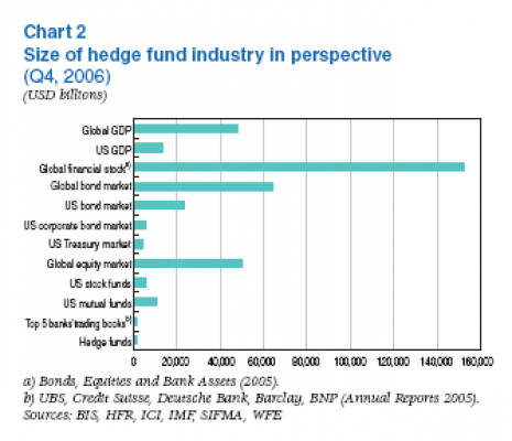 hedge_funds1.png